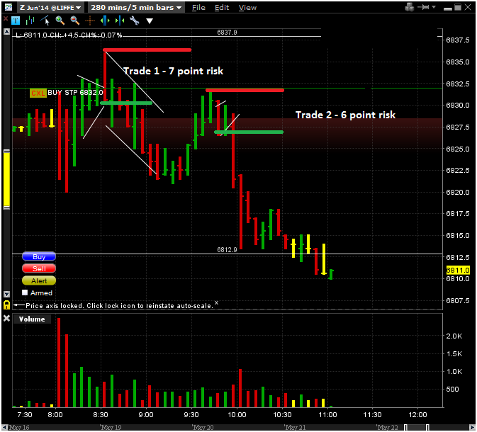 Click image for larger version.  Name:2014-05-22 - FTSE.png Views:54 Size:51.6 KB ID:58072