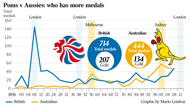 Click image for larger version.  Name:240960-120721-s-olympics-medals.jpg Views:14 Size:111.3 KB ID:48019