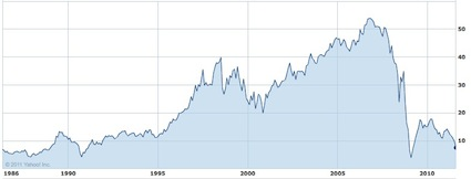 Name:  Bank of America.jpg Views: 584 Size:  16.1 KB