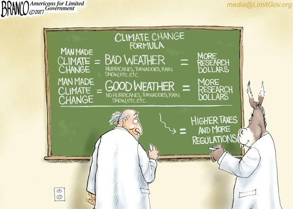branco-climate-change-formula.jpg