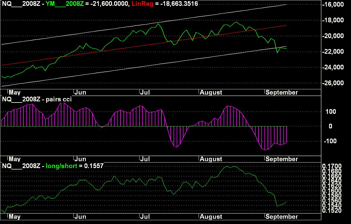 Click image for larger version.  Name:Chart.jpg Views:40 Size:159.4 KB ID:23925