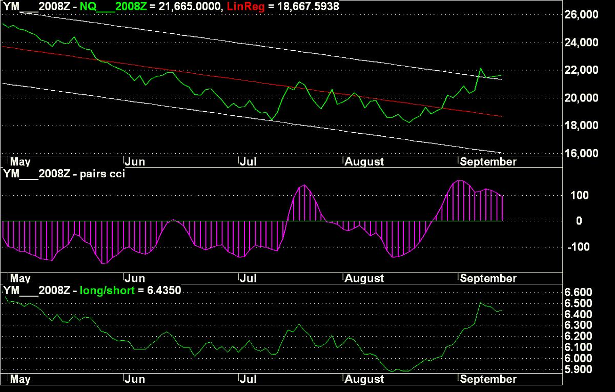 Click image for larger version.  Name:Chart2.jpg Views:52 Size:151.9 KB ID:23946