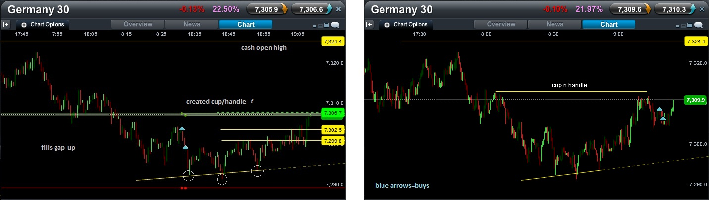 Click image for larger version.  Name:dax trades 270912.jpg Views:156 Size:130.2 KB ID:49111