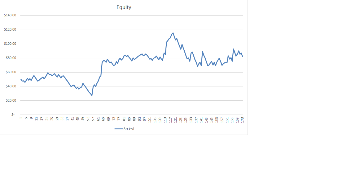 equity actual.png