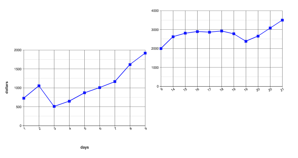 Click image for larger version.  Name:equity curve combo.PNG Views:23 Size:19.6 KB ID:65501