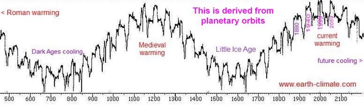 global warming.jpg