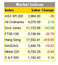 Name:  Indices.JPG