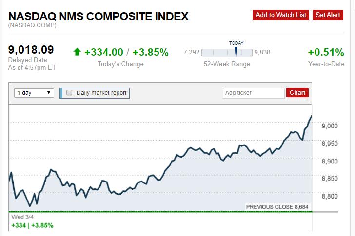 NASDAQ Capture.PNG