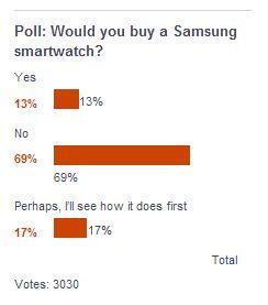 Name:  Samsung watch servey.JPG Views: 91 Size:  15.9 KB