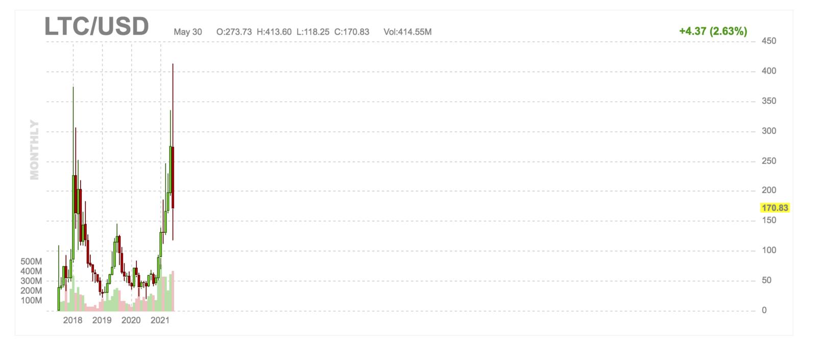 Screen Shot 2021-05-31 at 11.53.58 AM.png