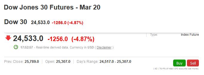 screenshot-au.investing.com-2020.03.09-18_40_43.png
