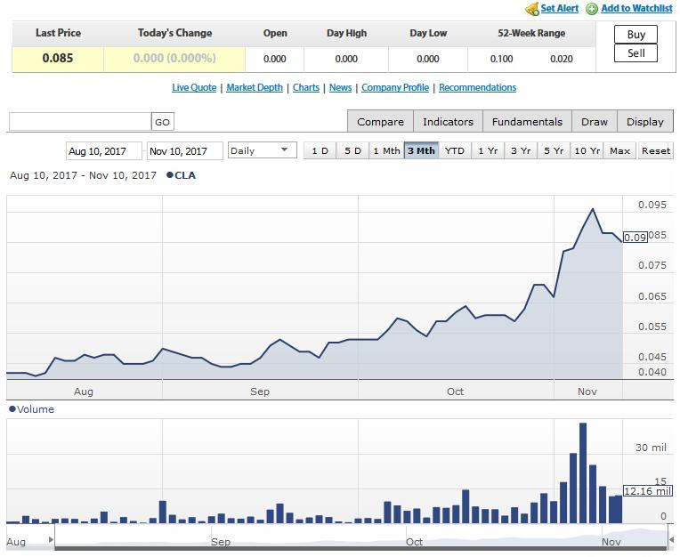 screenshot-shareinvesting.anz.com-2017-11-13-08-57-02.png