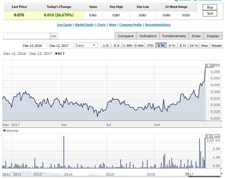 screenshot-shareinvesting.anz.com-2017-12-13-11-50-07.png