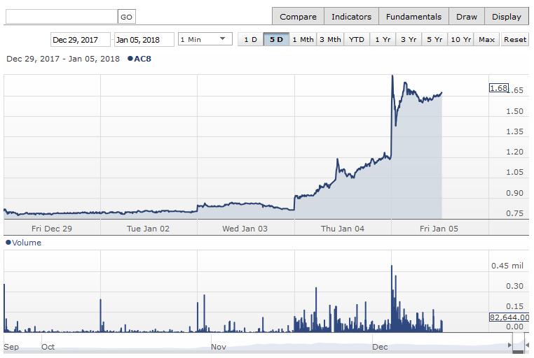 screenshot-shareinvesting.anz.com-2018-01-05-12-09-01.png