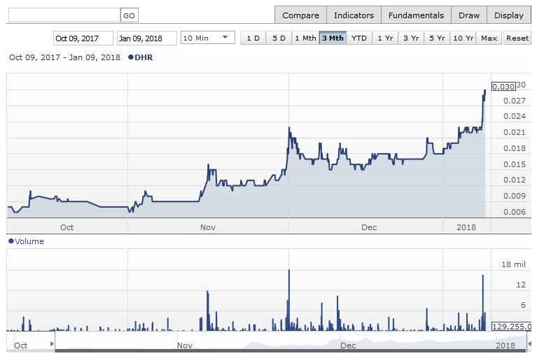 screenshot-shareinvesting.anz.com-2018-01-09-11-02-13.png