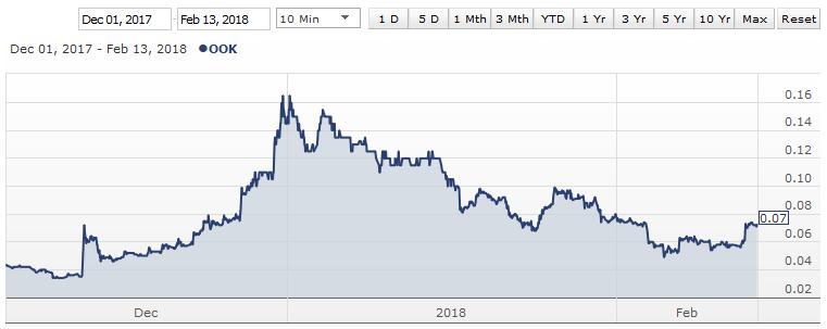 screenshot-shareinvesting.anz.com-2018-02-13-19-05-20.png