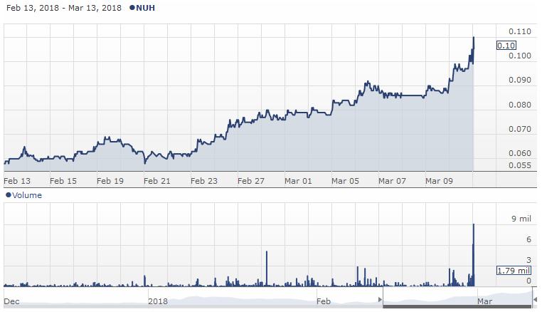screenshot-shareinvesting.anz.com-2018-03-13-09-25-37.png