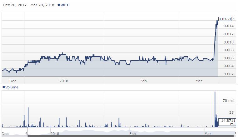 screenshot-shareinvesting.anz.com-2018-03-20-18-49-05.png