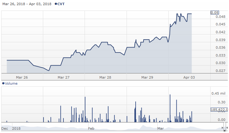 screenshot-shareinvesting.anz.com-2018-04-03-13-22-36.png
