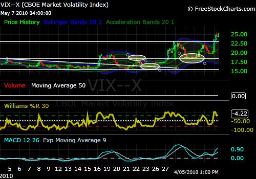 vix1.png