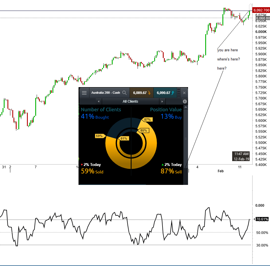 xjo all clients 120219.png