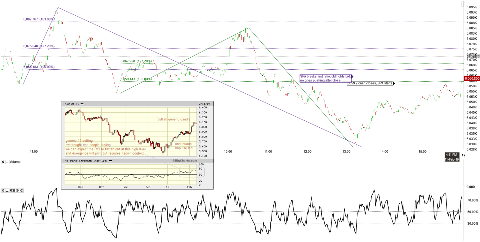 xjo cash 127.2 rotation cluster  iv closeup.png