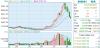 China H-shares.png
