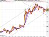 Spot FX EUR_USD (-).png