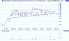 qrx_ax_price_daily_and_volume___daily.29may09_to_22dec10.png
