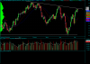 CL EOD may 9.png