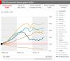 economist house prices.png