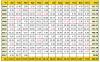 9.0. Profit table.png