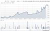 screenshot-shareinvesting.anz.com-2018-02-12-08-52-52.png