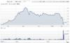 screenshot-shareinvesting.anz.com-2018-02-13-09-41-58.png