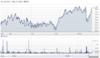 screenshot-shareinvesting.anz.com-2018-02-28-11-13-40.png