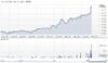 screenshot-shareinvesting.anz.com-2018-03-21-20-21-49.png