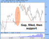 20070607 - Oil - Gap filled and then support.png