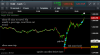 gold risk played post gdp news 260419 ii.png