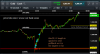 gold risk played post gdp news 260419 iv.png